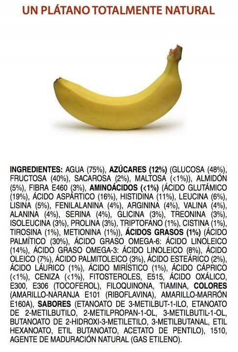 ingredientes-de-una-banana